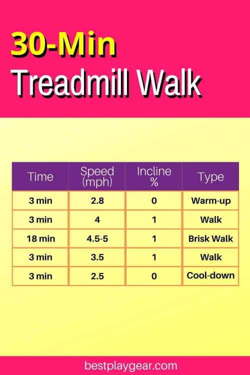 30 min treadmill walking workout. Don't want to run today or don't want to go out. This treadmill workout is perfect for you. This treadmill walking plan is also perfect if you are a beginner.