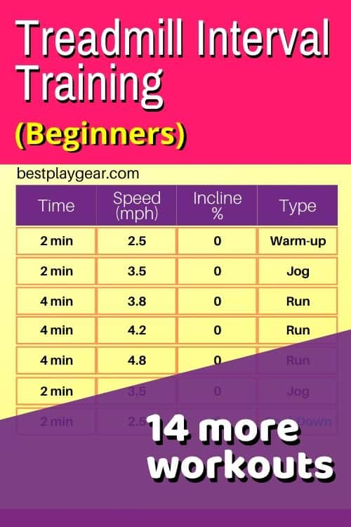 treadmill interval workout for anyone who want to get started with treadmill running. This 30 min interval workout will help you to get started with treadmill.