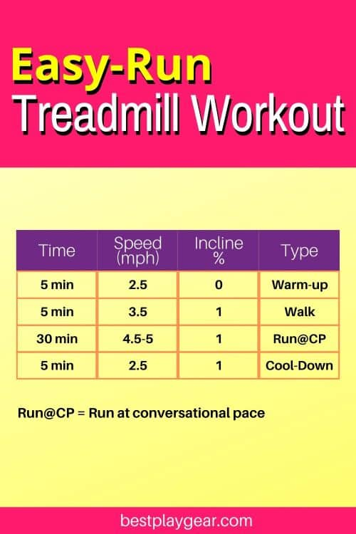 easy treadmill run workouts can make keep you going for a longer period of time. They will keep you motivated and also will help you to recover. This treadmill easy run plan is what you need to do after one of those intense workout days.