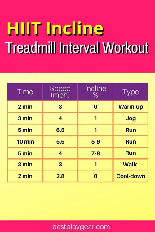 Treadmill HIIT incline workouts for any level. This is a 30 min treadmill interval workout meant for people looking for high intensity interval training. This will help you shred in no time.
