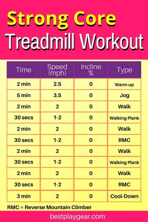 treadmill workout beginner lose belly fat