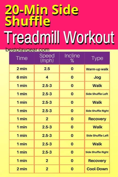 treadmill side shuffle workouts. If you want a complete side shuffle on treadmill follow this plan.