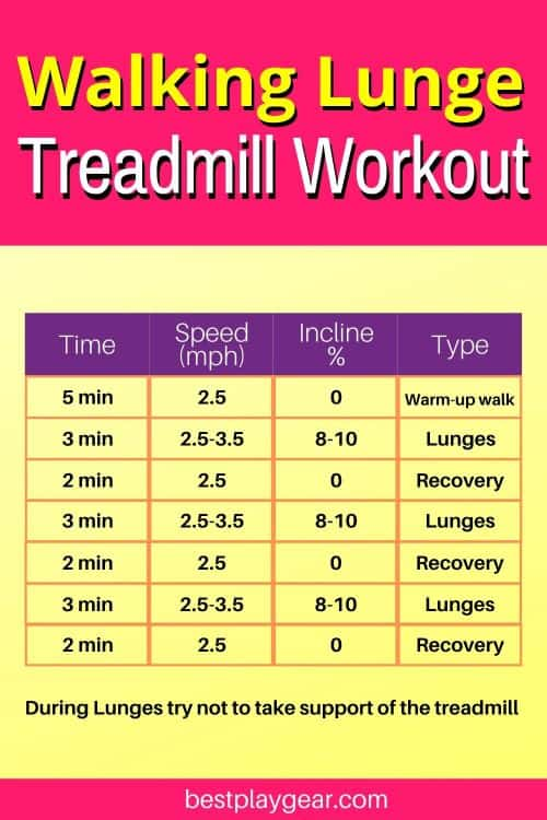 treadmill workout walking 500 calories