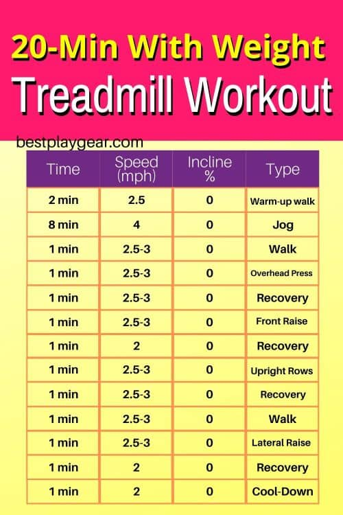 treadmill weights workout. If you workout with weights when running or walking on treadmill it tones you better. Try it out.