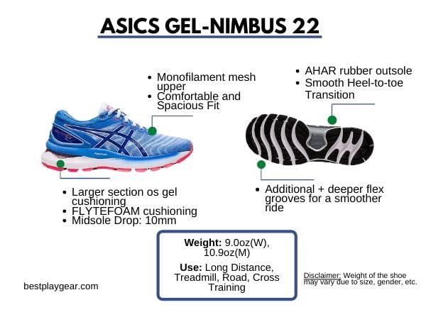 ASICS GEL NIMBUS -22