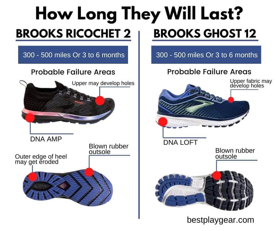 brooks ghost vs ricochet durability-min