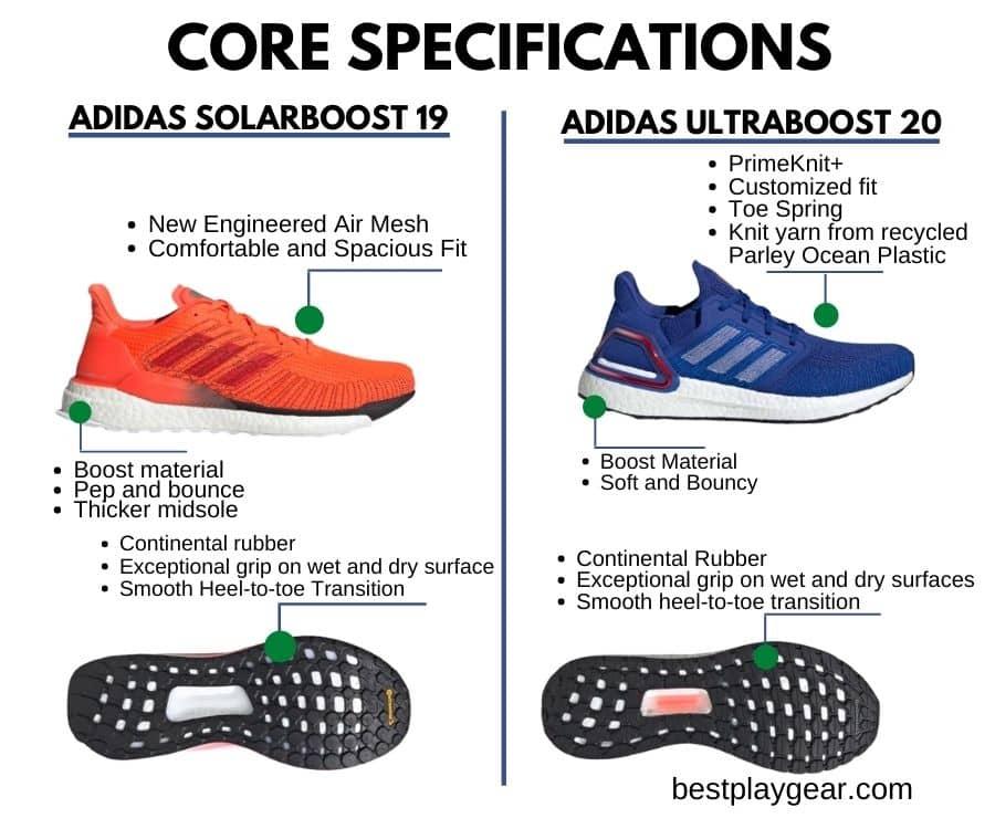 Adidas Solaboost Vs Adidas Ultraboost - Sore Specs-min
