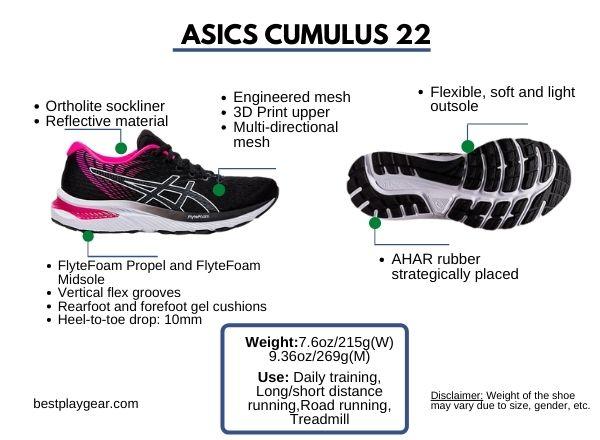 ASICS CUMULUS 22