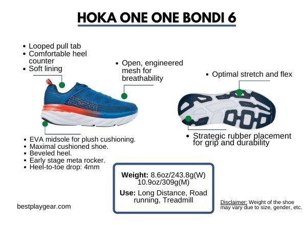 HOKA ONE ONE BONDI 6