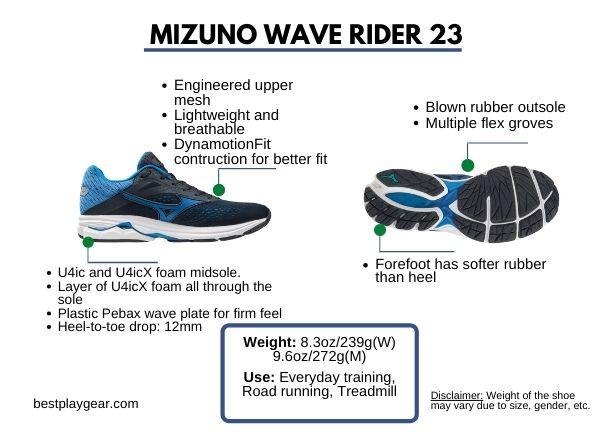 MIZUNO WAVE RIDER 23