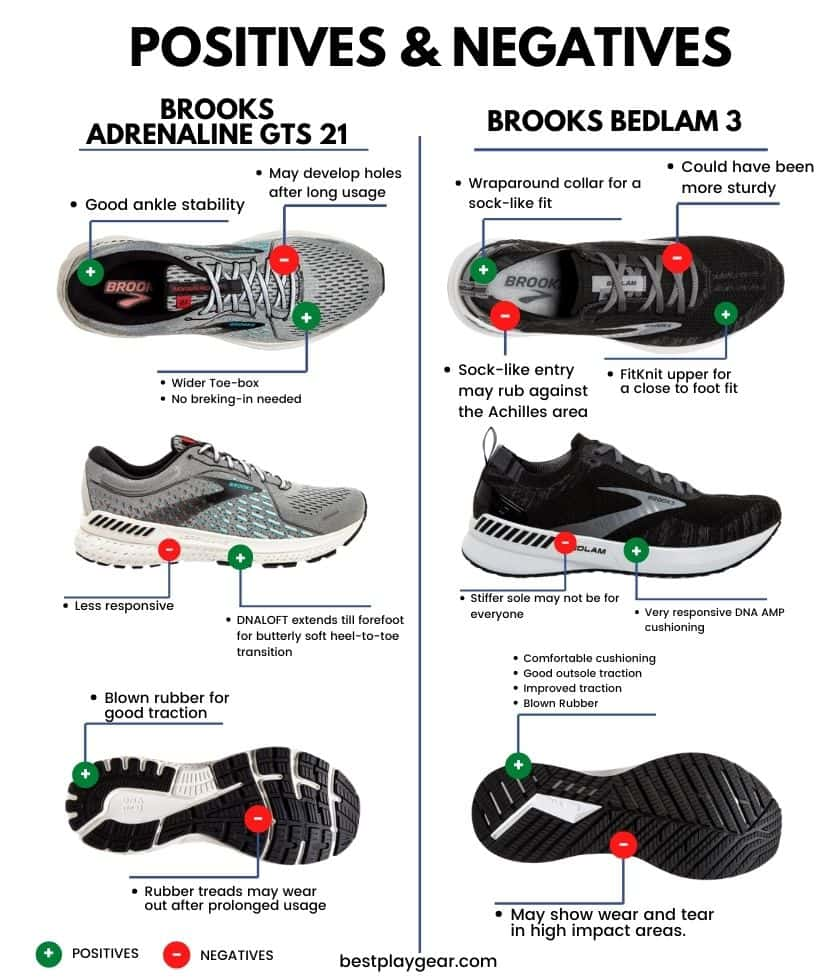Brooks Bedlam Vs Adrenaline Pros and Cons-min