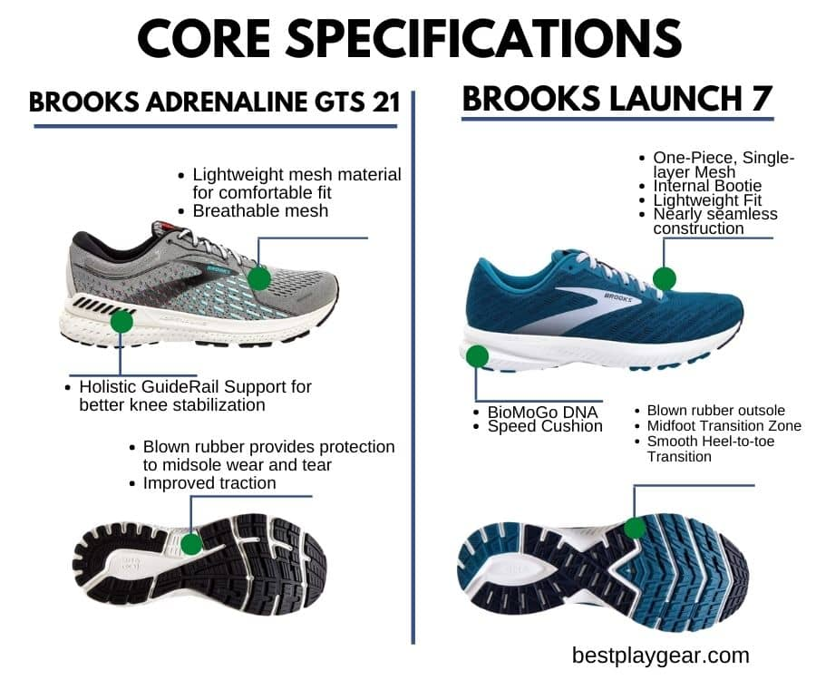 Brooks Adrenaline Vs Brooks Launch - Core Specifications-min