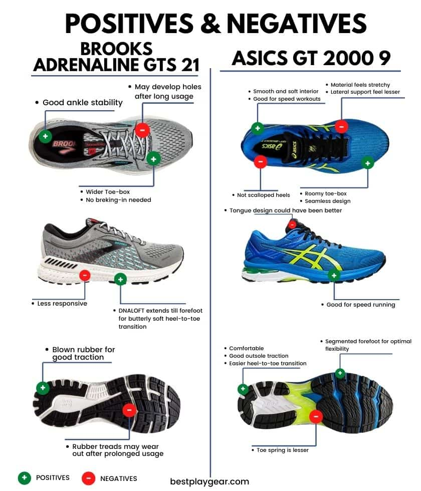 Brooks Adrenaline Vs. Asics GT 2000 Pros and Cons-min