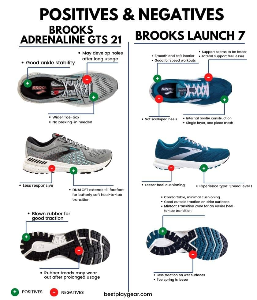 Brooks Adrenaline Vs. Launch - Pros and Cons-min