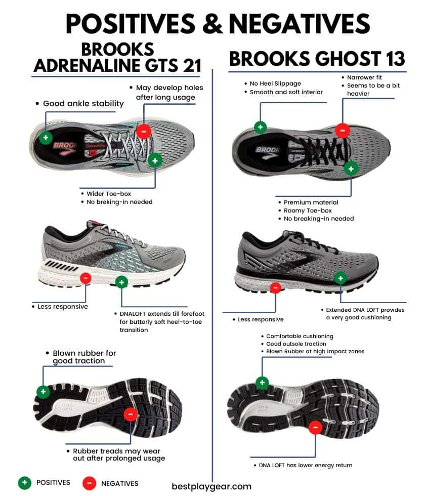 Brooks Ghost Vs Brooks Adrenaline - Pros and Cons