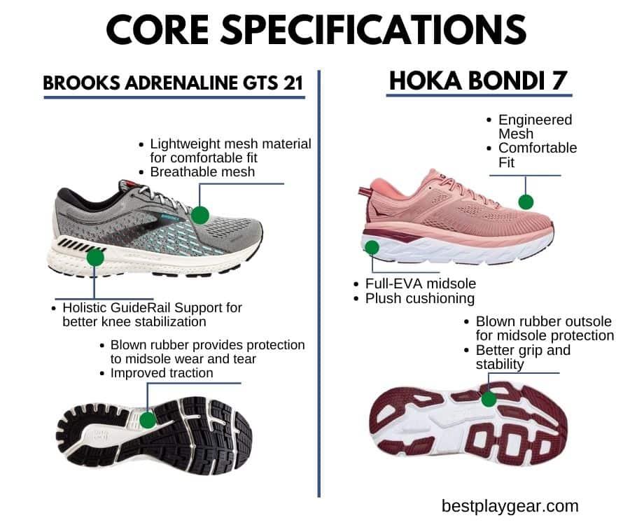 Brooks Adrenaline Vs. Hoka Bondi Core Specs-min