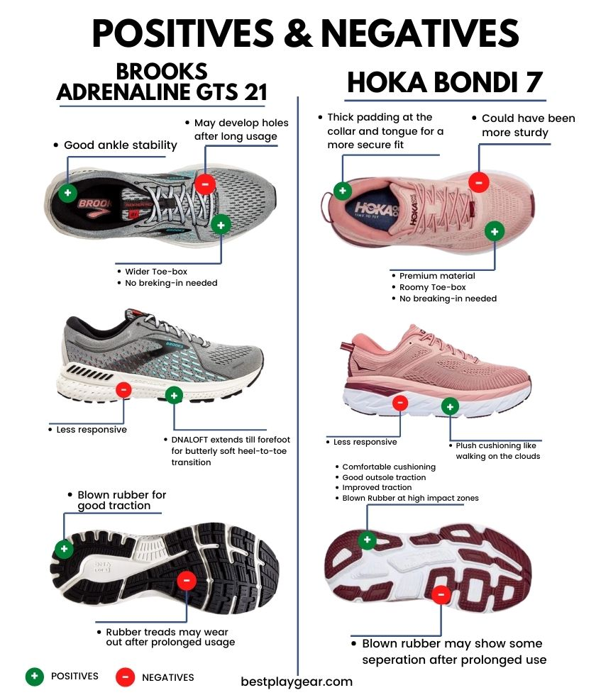 Brooks Adrenaline Vs. Hoka Bondi Pros and Cons-min