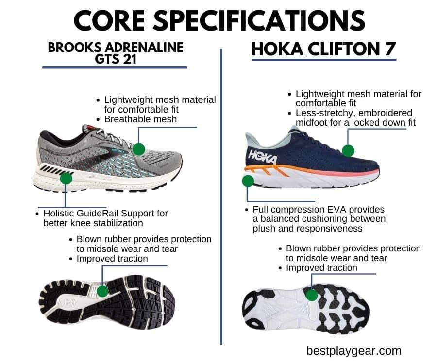 Brooks Adrenaline vs. Hoka Clifton core specs-min